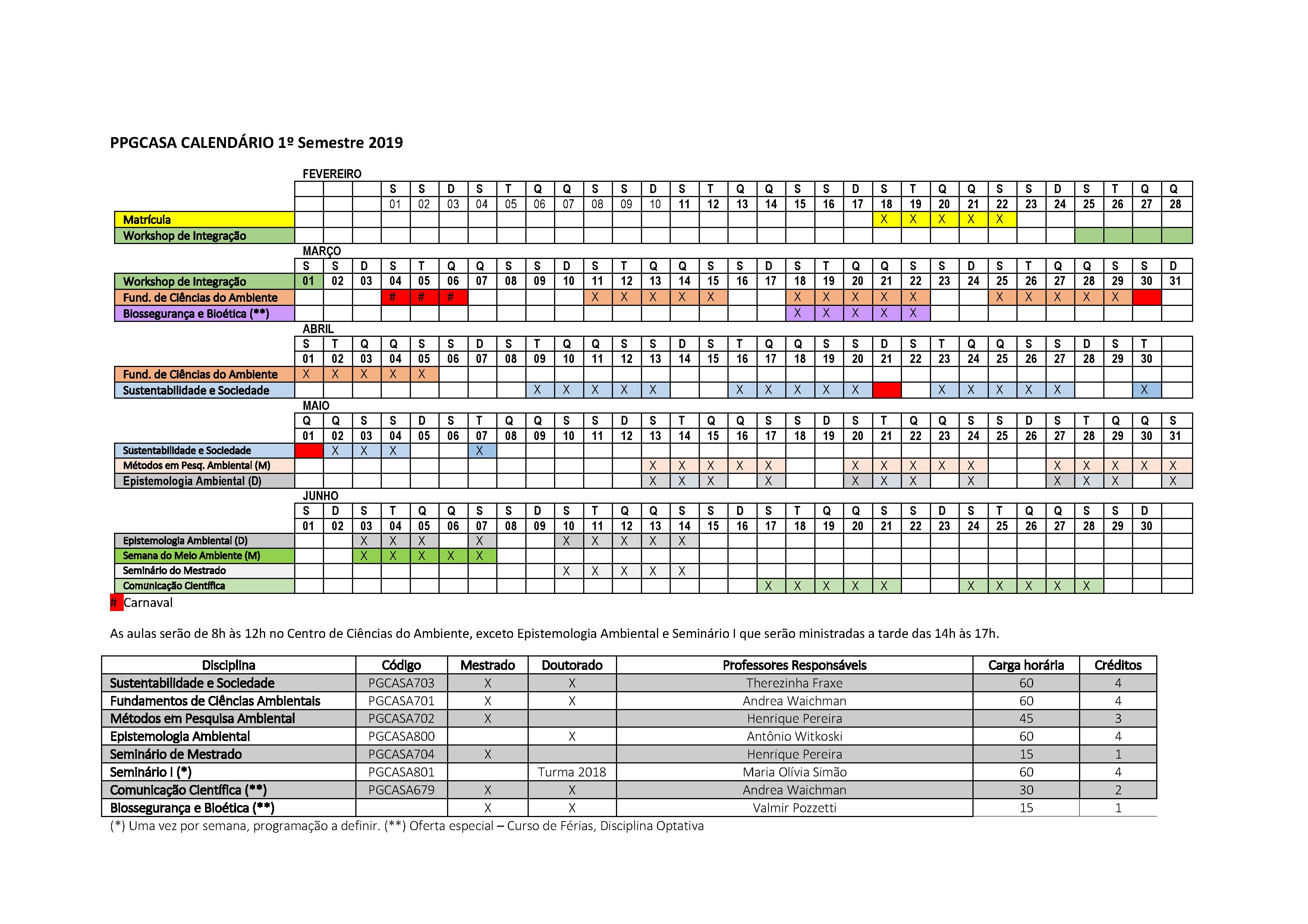 Calendário das Disciplinas 2020/1